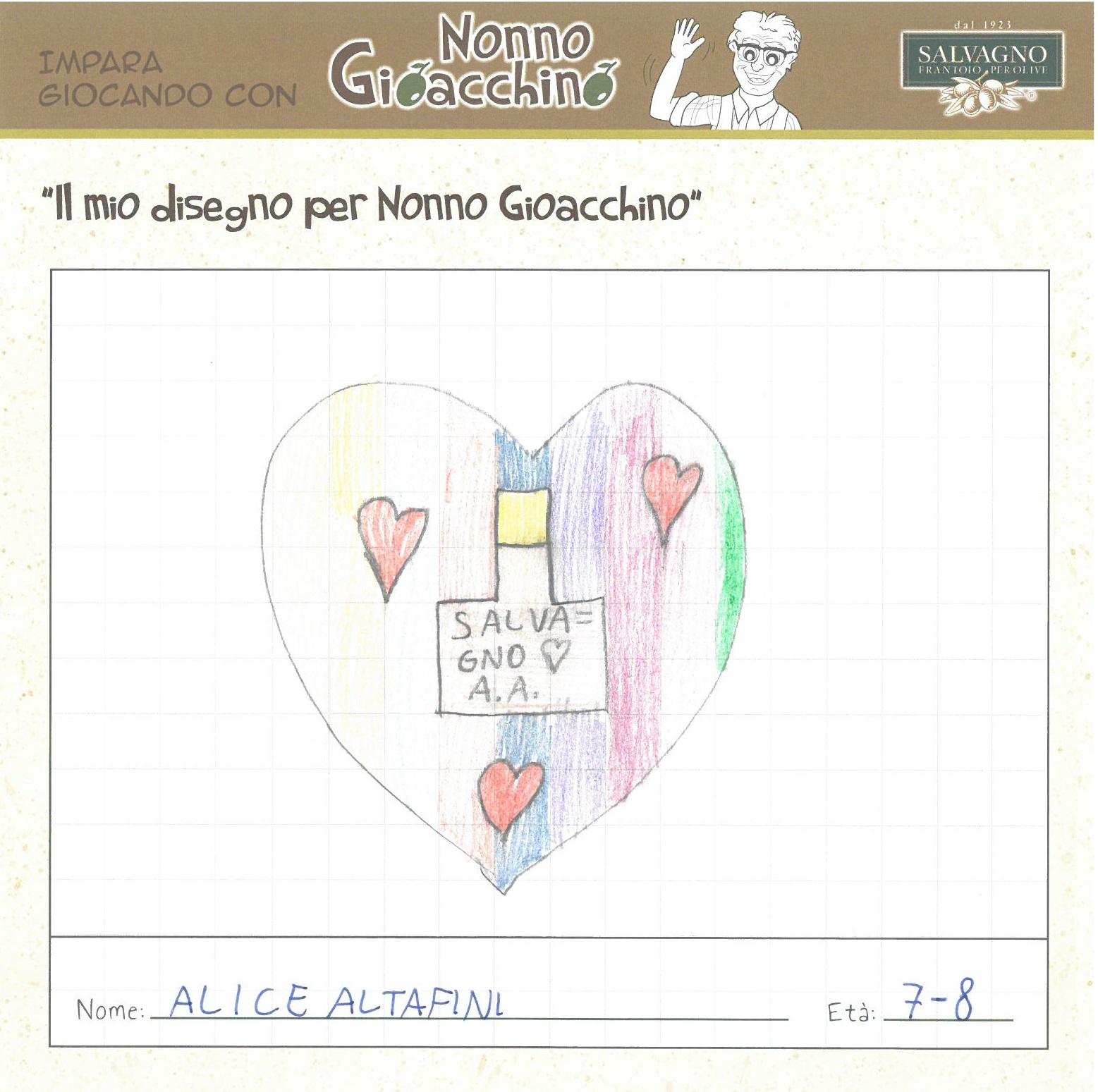 ALICE 7 ANNI